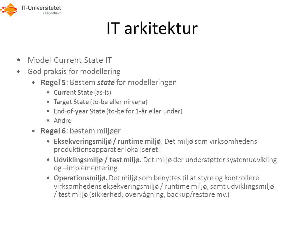 IT arkitektur Model Current State IT God praksis for modellering