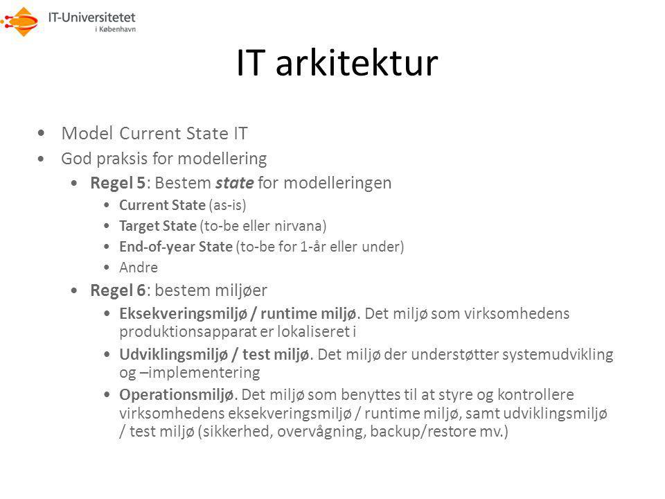 IT arkitektur Model Current State IT God praksis for modellering