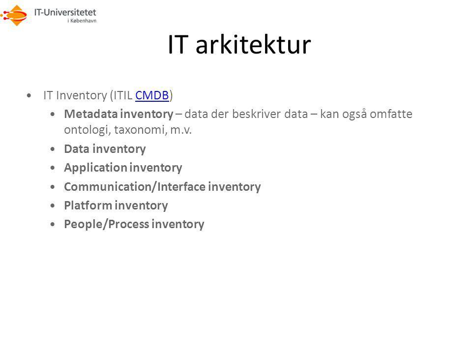 IT arkitektur IT Inventory (ITIL CMDB)