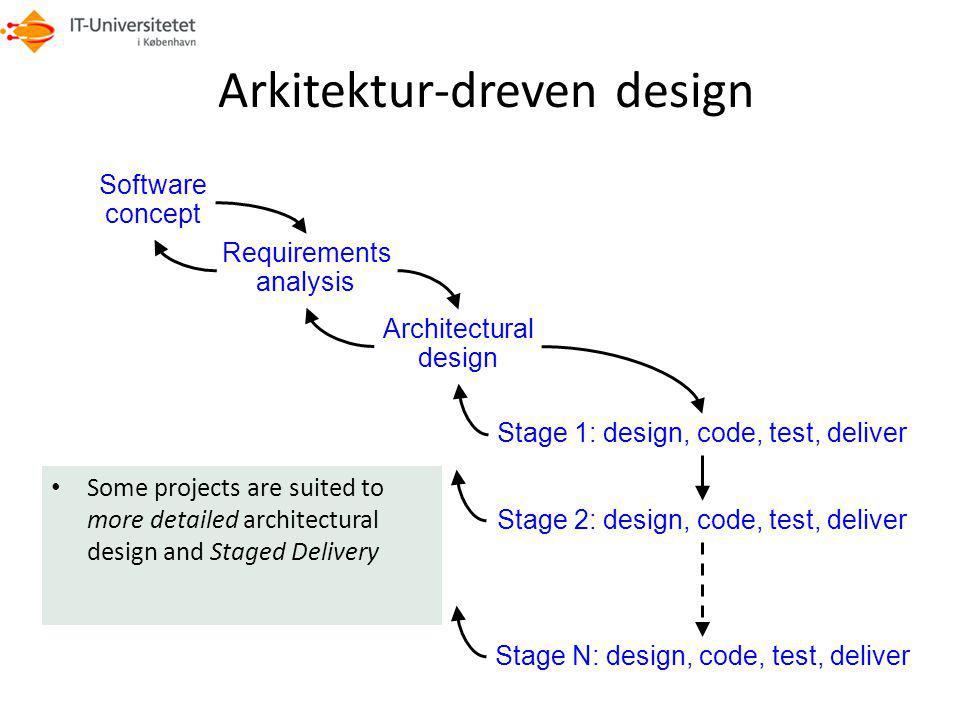 Arkitektur-dreven design