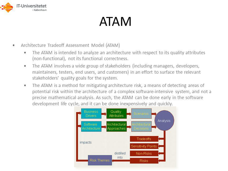 ATAM Architecture Tradeoff Assessment Model (ATAM)