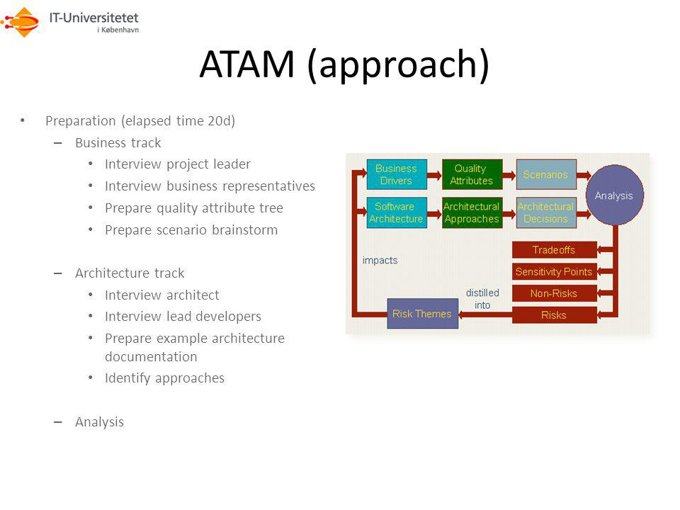 ATAM (approach) Preparation (elapsed time 20d) Business track