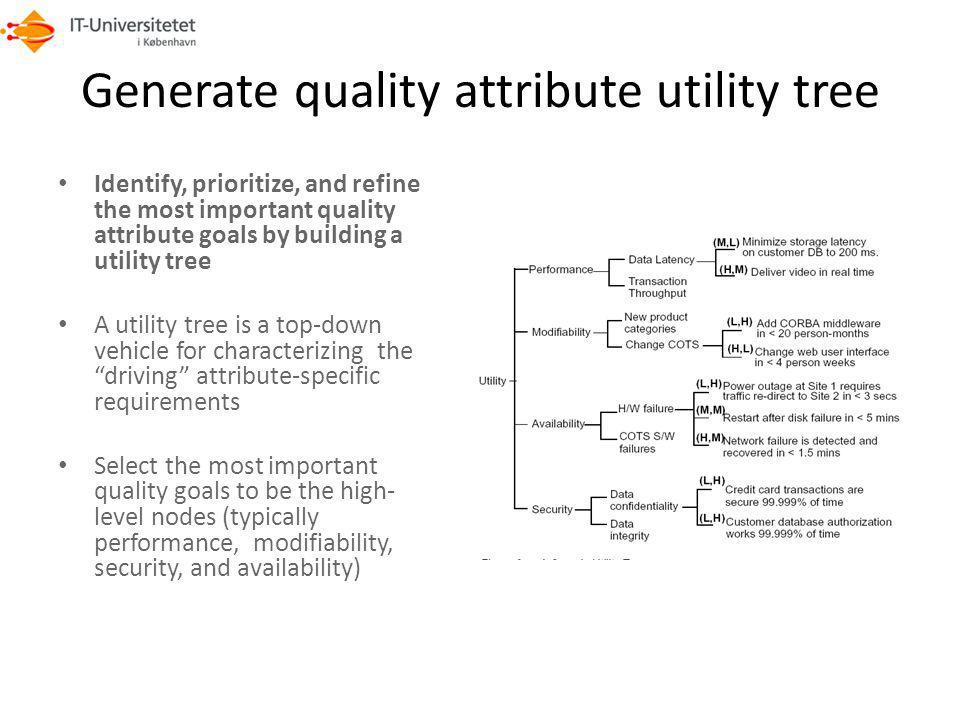 Generate quality attribute utility tree