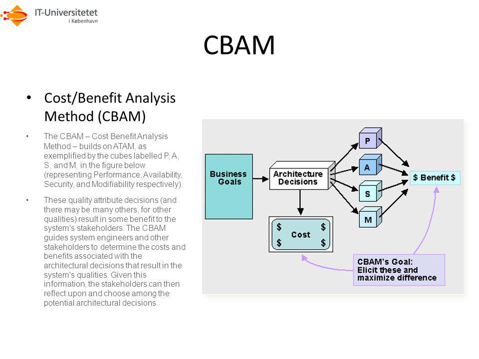 CBAM Cost/Benefit Analysis Method (CBAM)