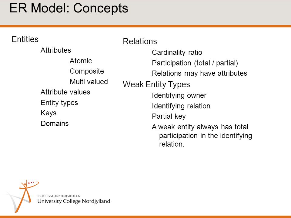 ER Model: Concepts Entities Relations Weak Entity Types Attributes