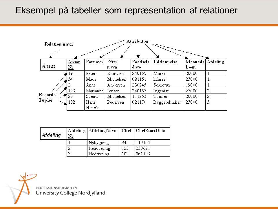 Eksempel på tabeller som repræsentation af relationer