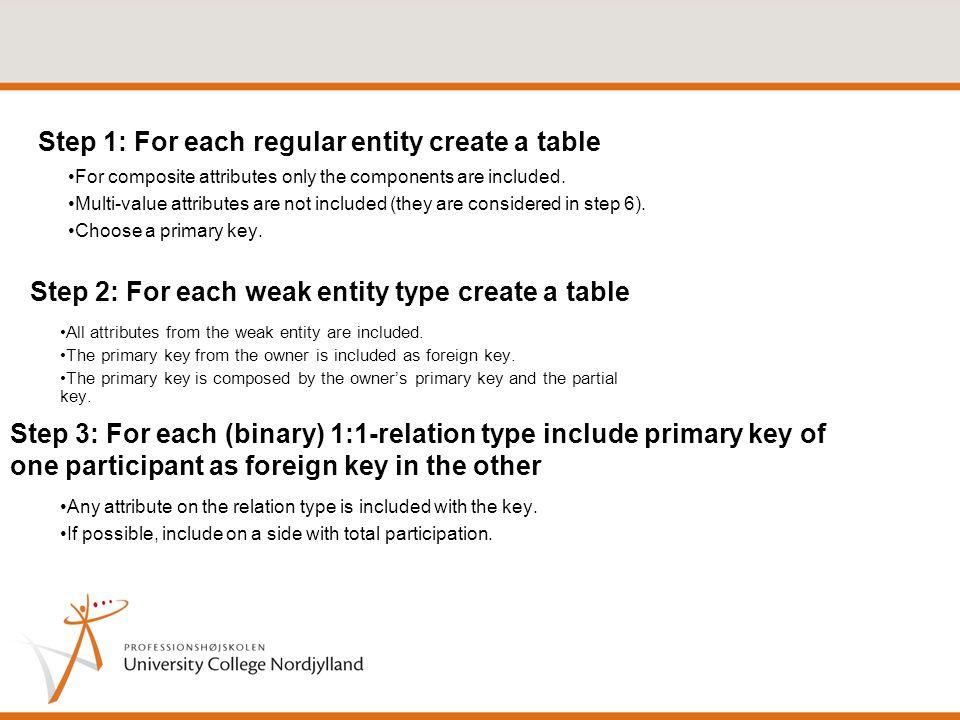 Step 1: For each regular entity create a table