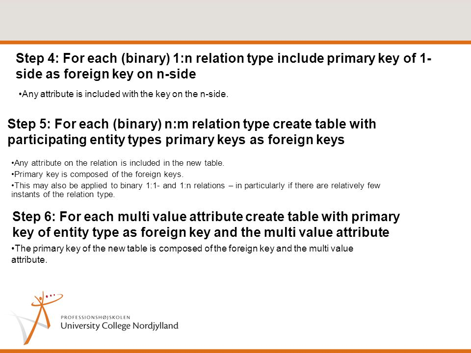 Step 4: For each (binary) 1:n relation type include primary key of 1-side as foreign key on n-side