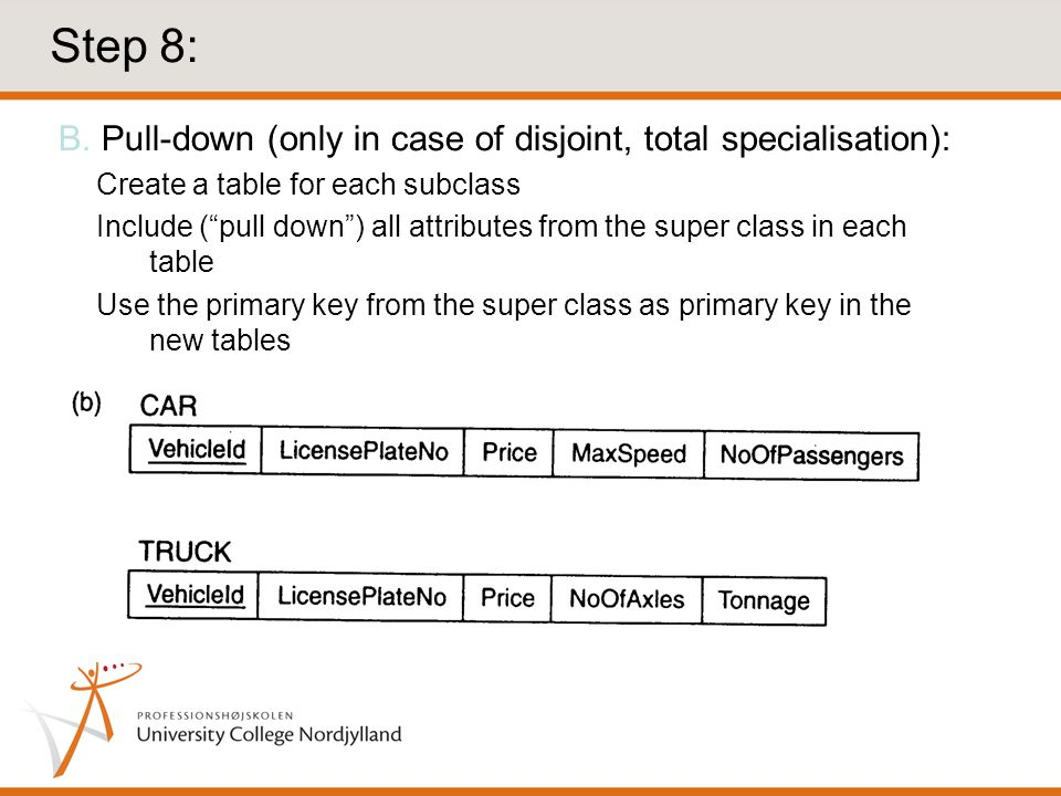 Step 8: B. Pull-down (only in case of disjoint, total specialisation):