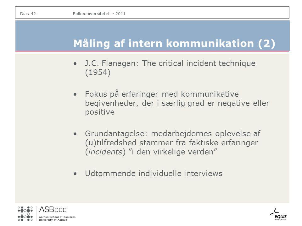 Måling af intern kommunikation (2)