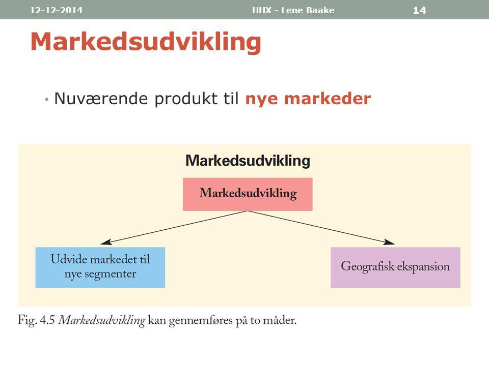 Markedsudvikling Nuværende produkt til nye markeder 07-04-2017