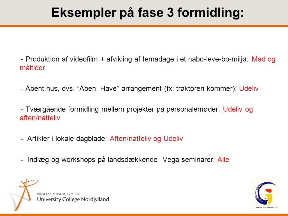 Eksempler på fase 3 formidling:
