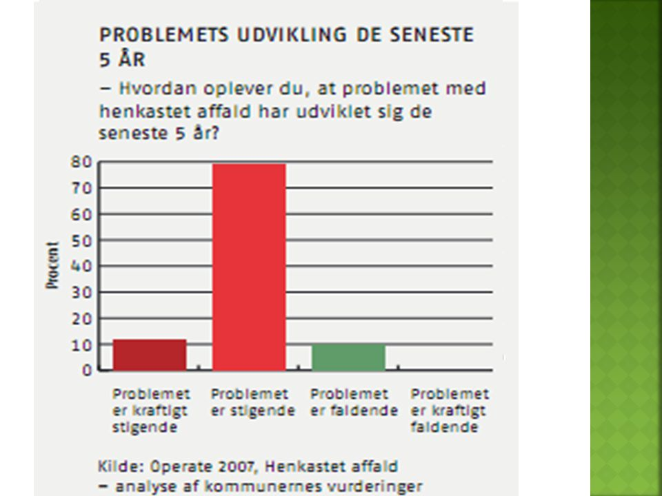 Problemformulering Problem Problemformulering