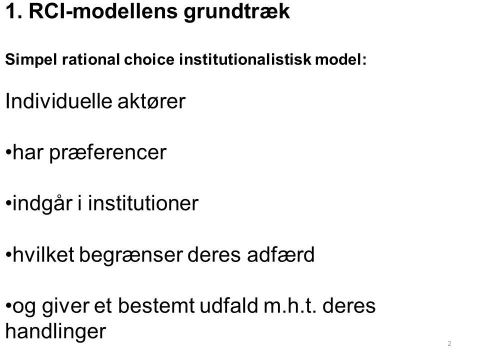 1. RCI-modellens grundtræk