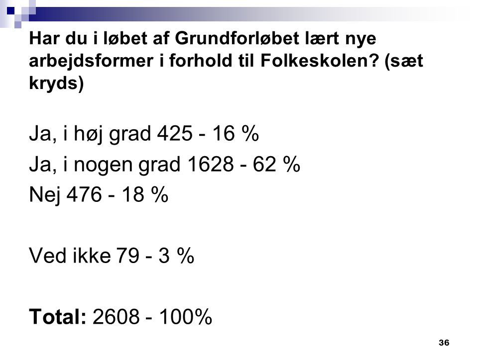 Ja, i høj grad 425 - 16 % Ja, i nogen grad 1628 - 62 % Nej 476 - 18 %