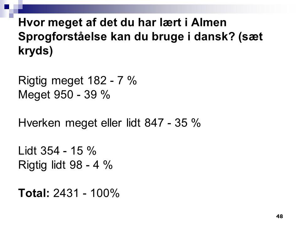 Hvor meget af det du har lært i Almen Sprogforståelse kan du bruge i dansk (sæt kryds)