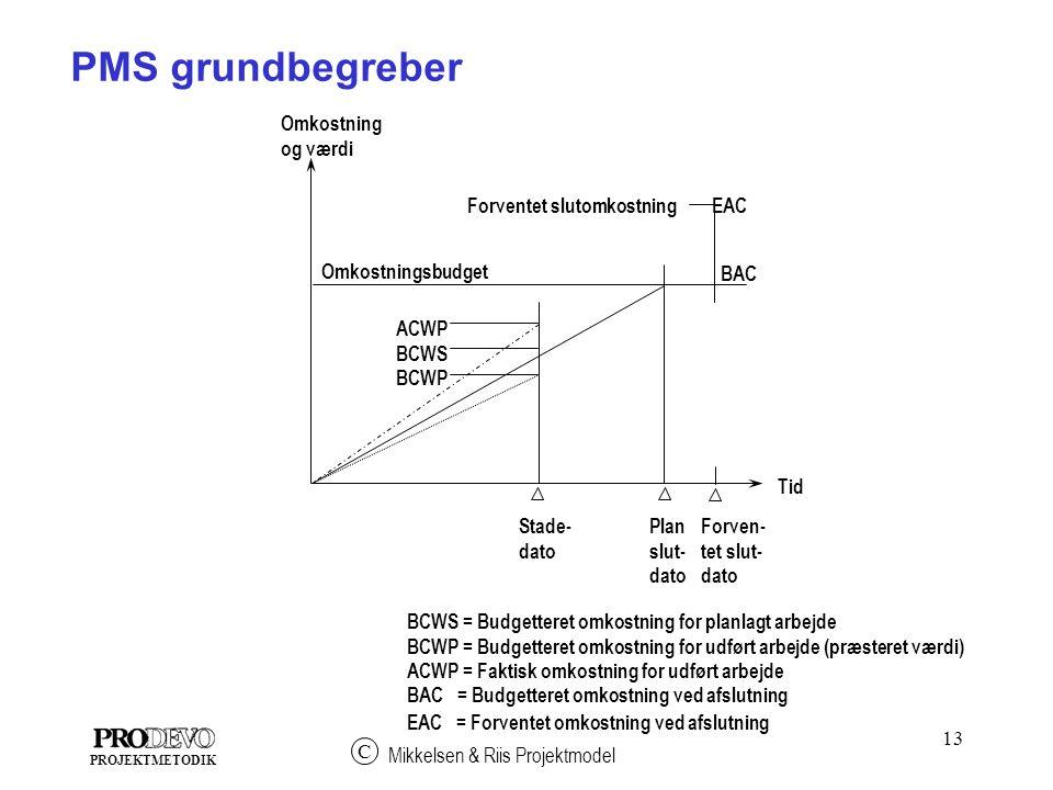 PMS grundbegreber Omkostning og værdi Forventet slutomkostning EAC BAC