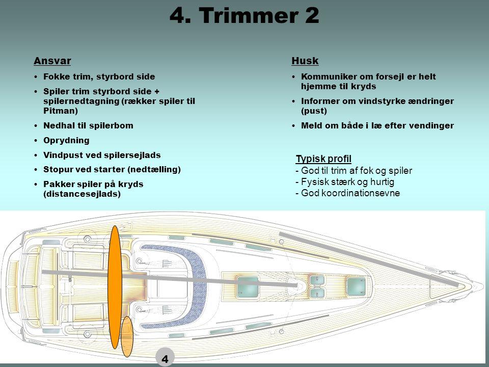 4. Trimmer 2 4 Ansvar Husk Typisk profil God til trim af fok og spiler