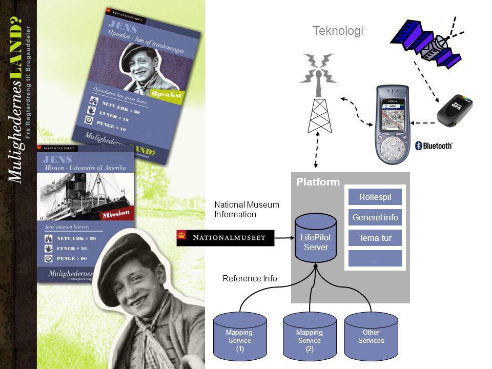 Teknologi Platform Rollespil National Museum Information Generel info