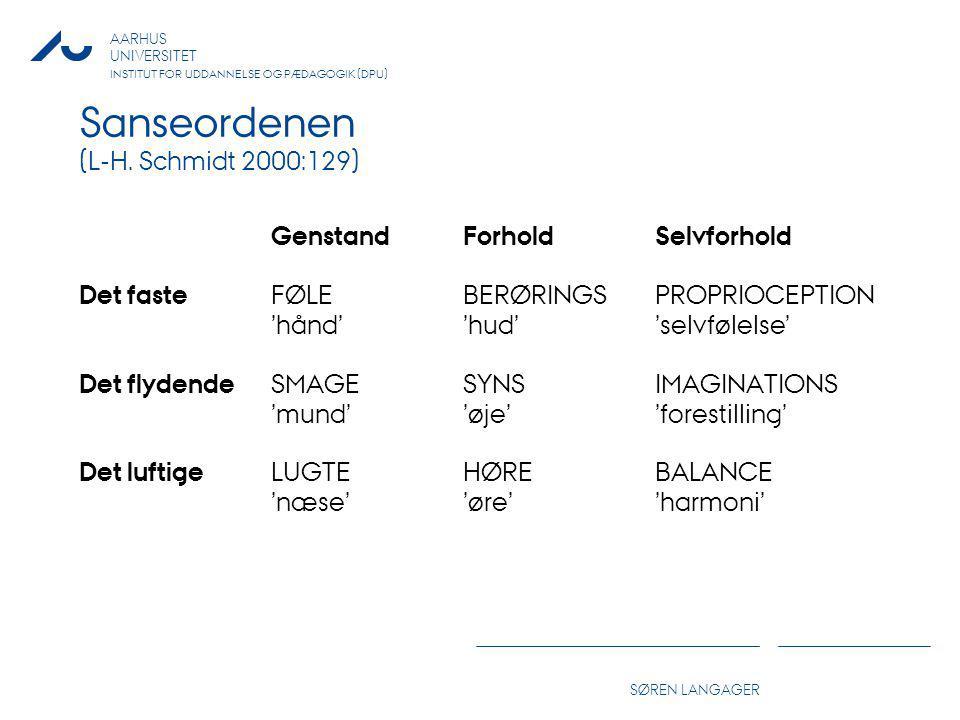 Sanseordenen (L-H. Schmidt 2000:129) Genstand Forhold Selvforhold
