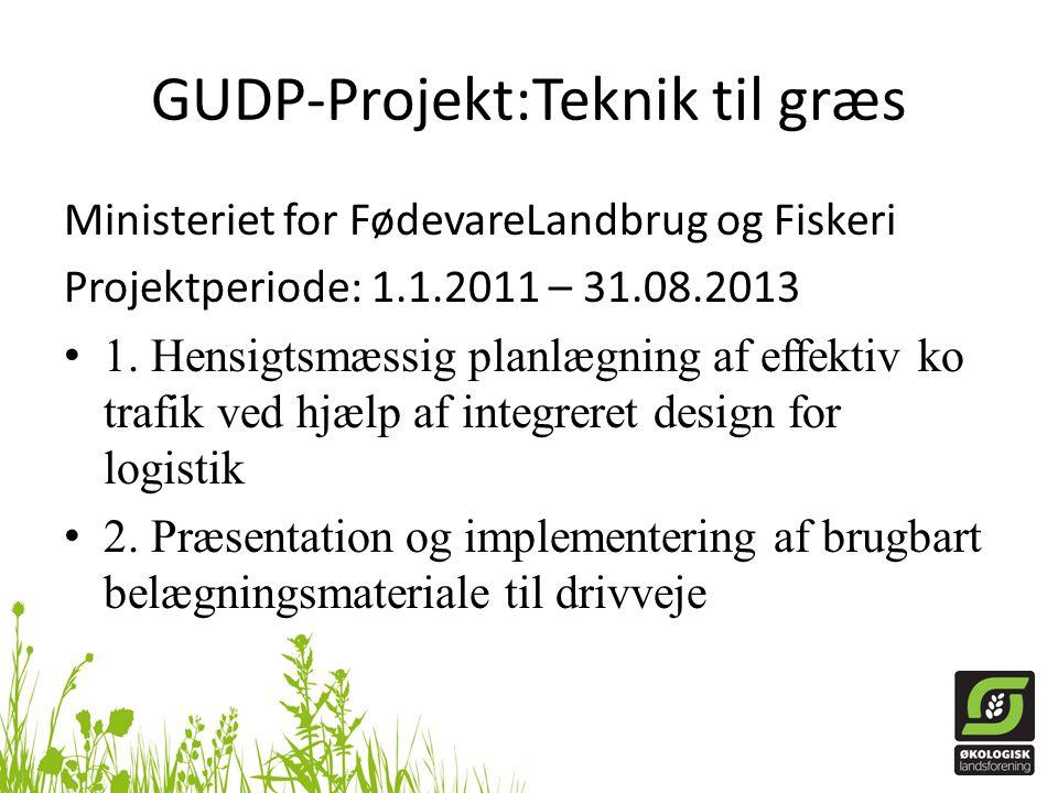 GUDP-Projekt:Teknik til græs