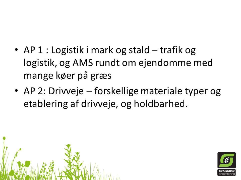 AP 1 : Logistik i mark og stald – trafik og logistik, og AMS rundt om ejendomme med mange køer på græs