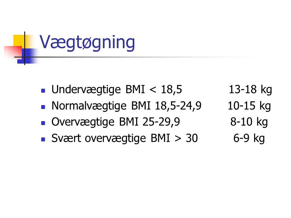 Vægtøgning Undervægtige BMI < 18,5 13-18 kg