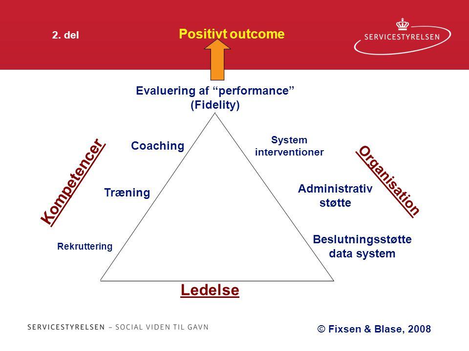 Kompetencer Ledelse Organisation
