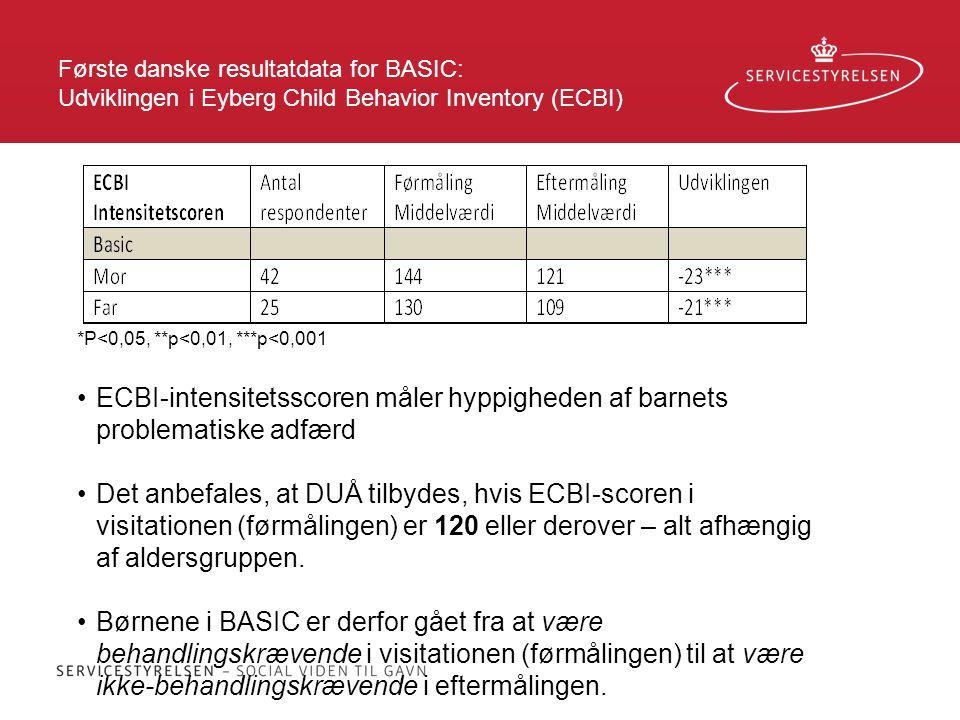 Første danske resultatdata for BASIC: Udviklingen i Eyberg Child Behavior Inventory (ECBI)