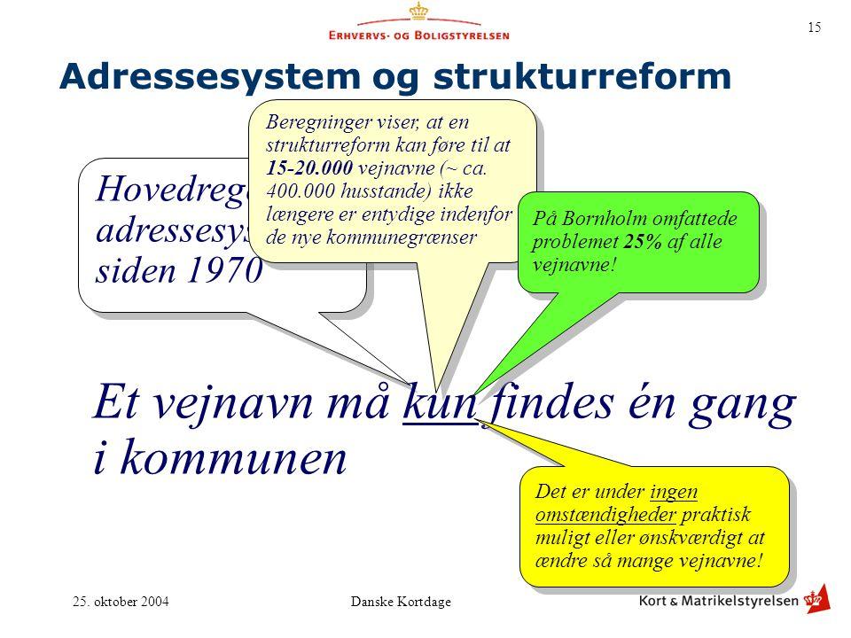 Adressesystem og strukturreform