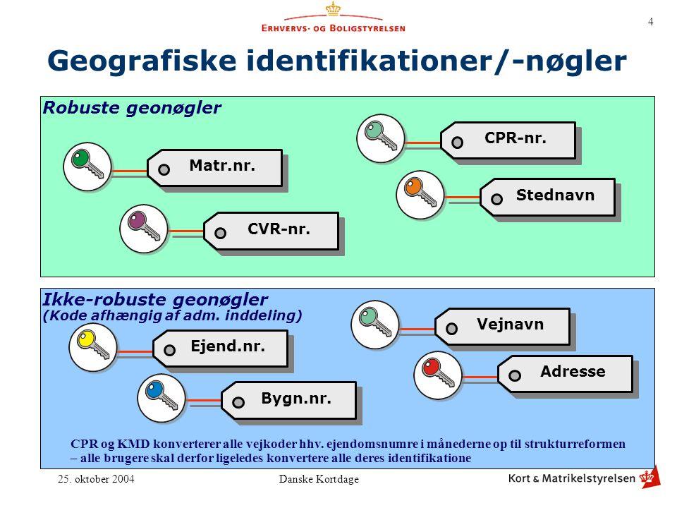 Geografiske identifikationer/-nøgler