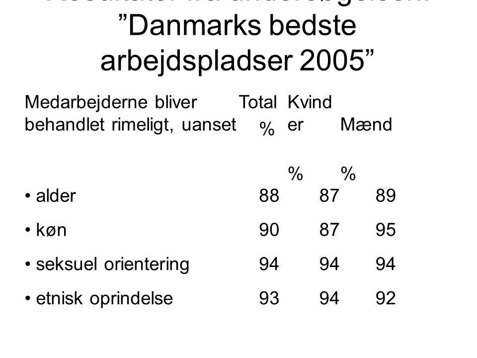 Resultater fra undersøgelsen: Danmarks bedste arbejdspladser 2005