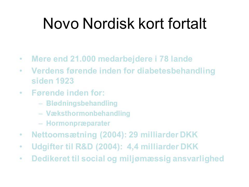 Novo Nordisk kort fortalt