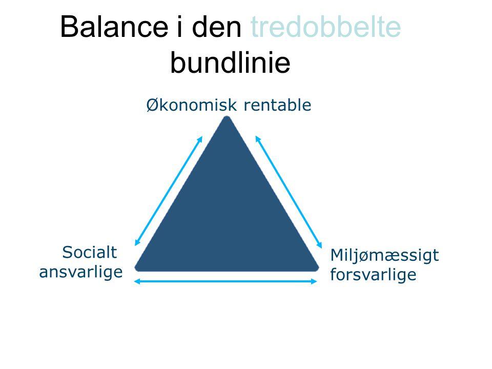 Balance i den tredobbelte bundlinie