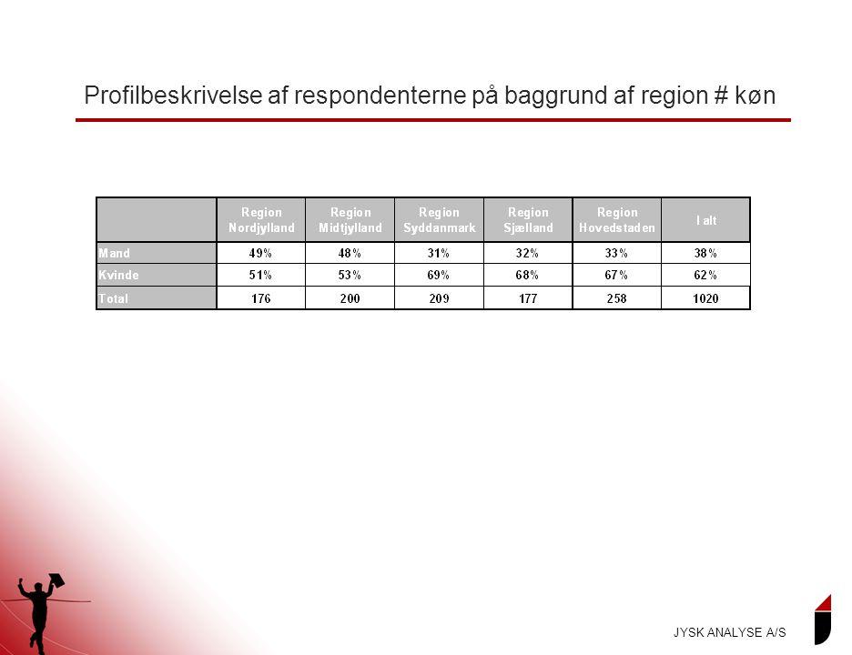 Profilbeskrivelse af respondenterne på baggrund af region # køn
