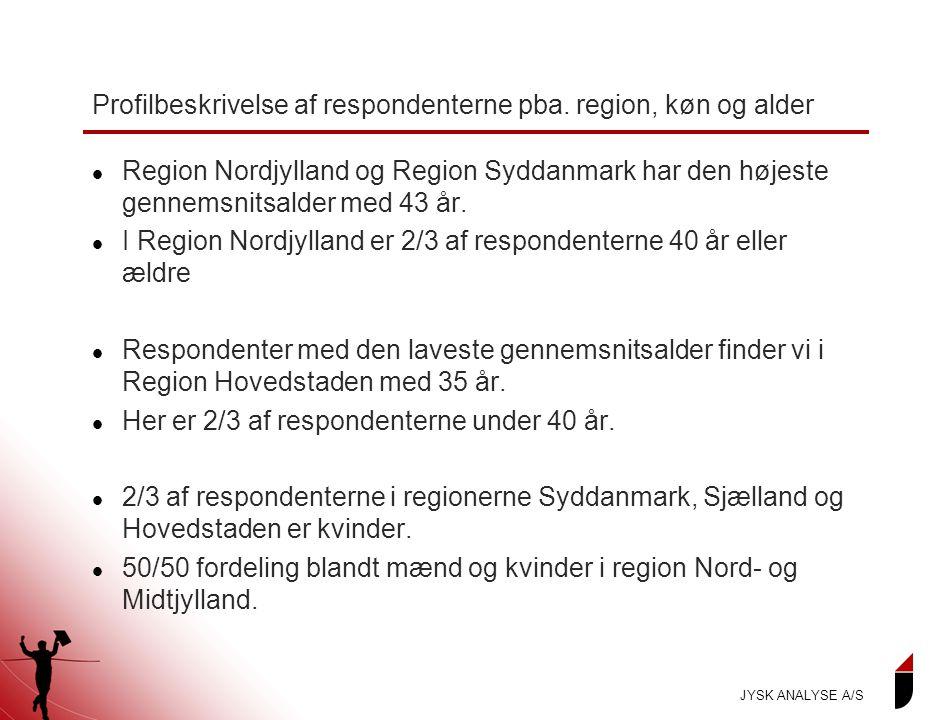 Profilbeskrivelse af respondenterne pba. region, køn og alder