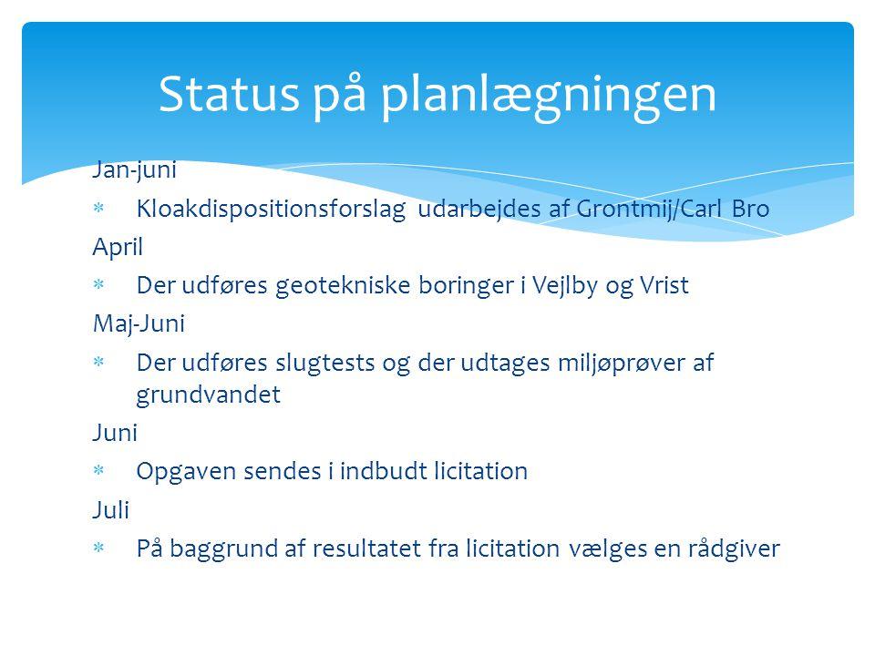 Status på planlægningen