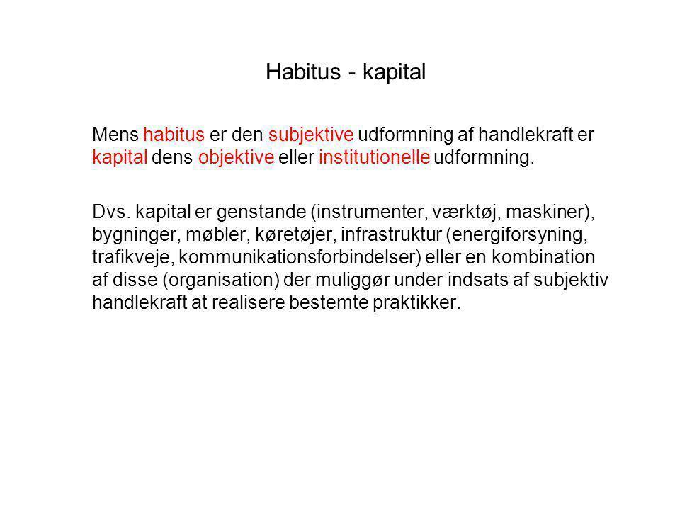 Habitus - kapital Mens habitus er den subjektive udformning af handlekraft er kapital dens objektive eller institutionelle udformning.