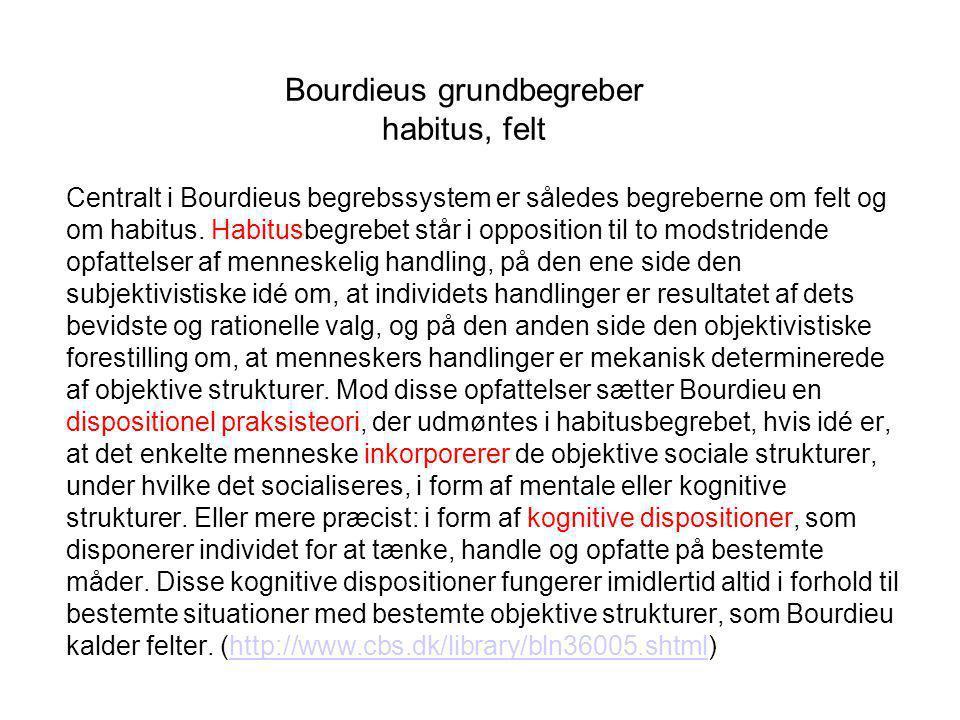 Bourdieus grundbegreber habitus, felt