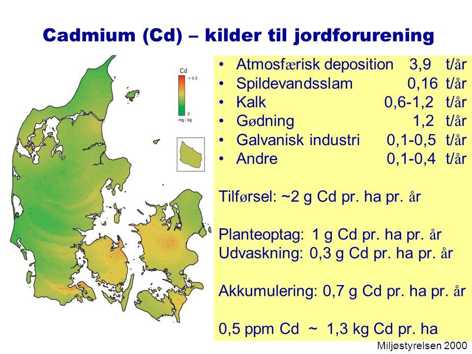 Cadmium (Cd) – kilder til jordforurening