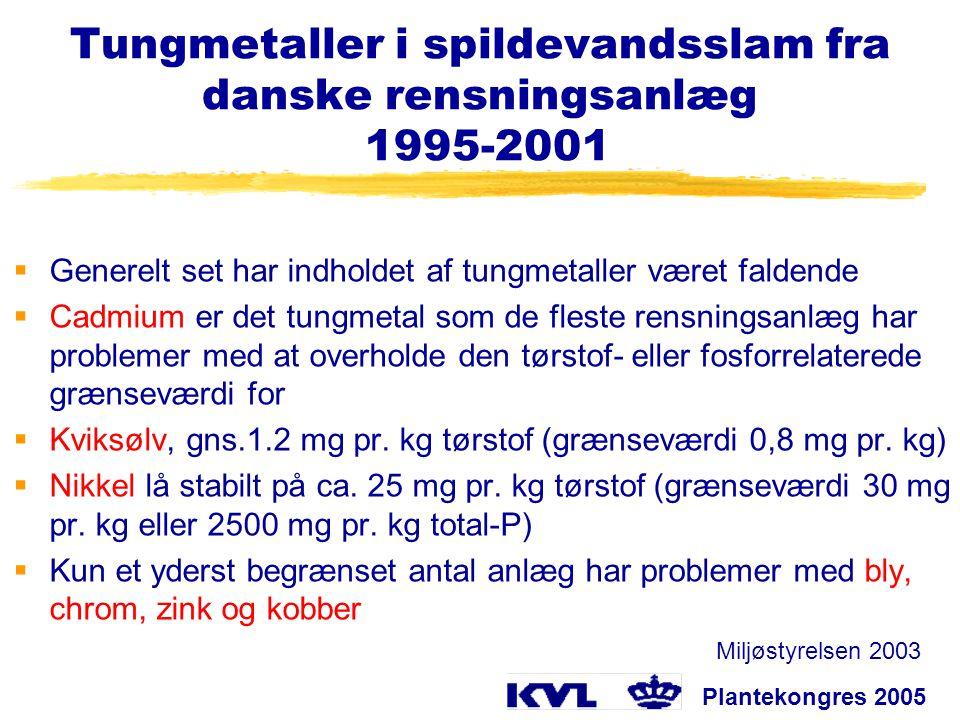 Tungmetaller i spildevandsslam fra danske rensningsanlæg 1995-2001