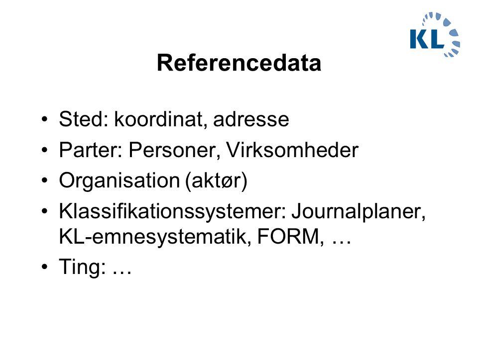 Referencedata Sted: koordinat, adresse Parter: Personer, Virksomheder