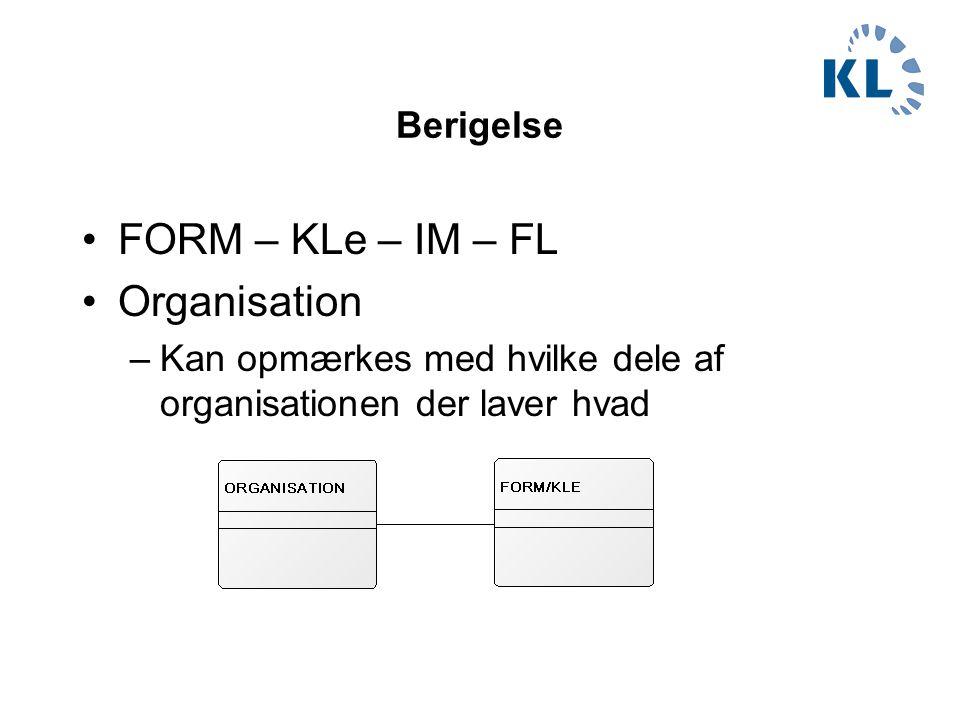 FORM – KLe – IM – FL Organisation Berigelse
