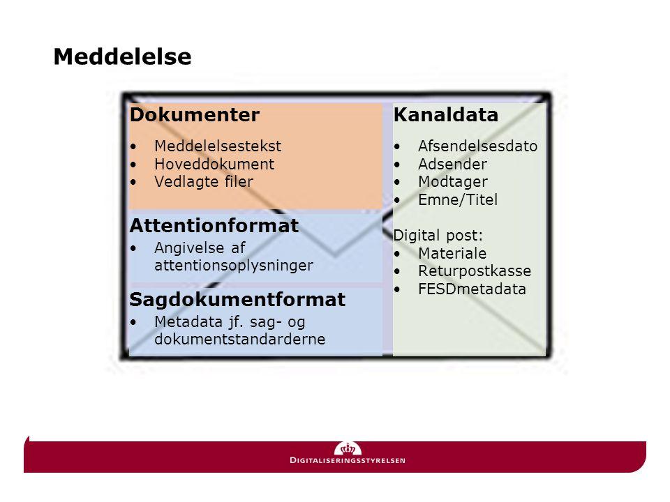 Meddelelse Dokumenter Kanaldata Attentionformat Sagdokumentformat