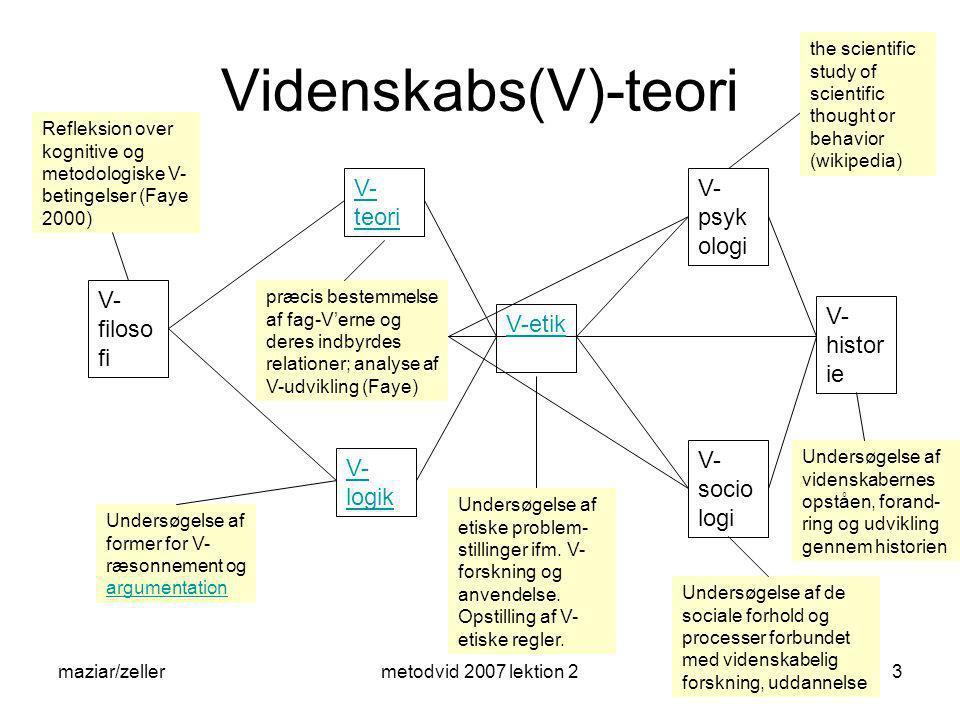 Videnskabs(V)-teori V-teori V-psykologi V-filosofi V-historie V-etik