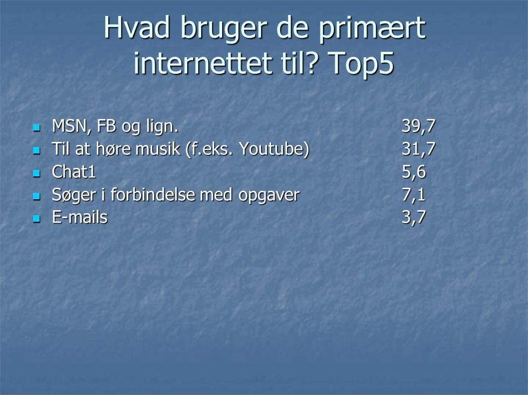 Hvad bruger de primært internettet til Top5