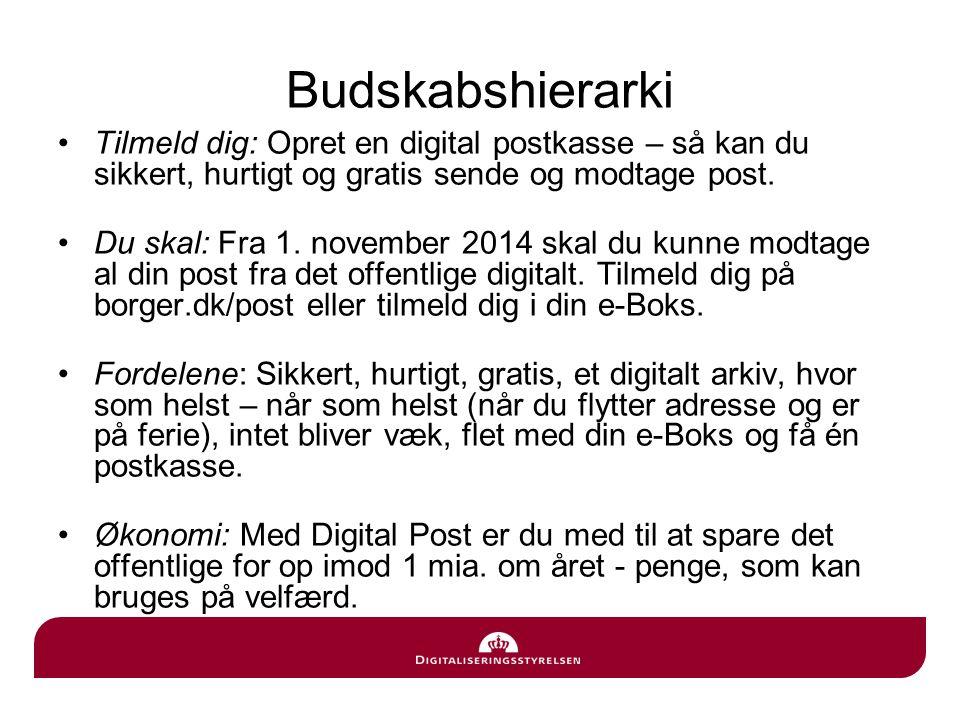 Digital Post – kommunikationen til borgerne - ppt download
