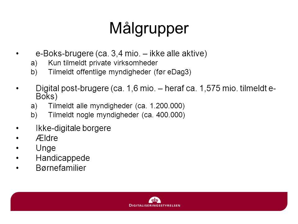 Målgrupper e-Boks-brugere (ca. 3,4 mio. – ikke alle aktive)