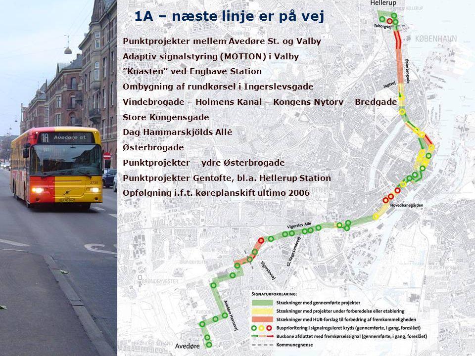 1A – næste linje er på vej Punktprojekter mellem Avedøre St. og Valby