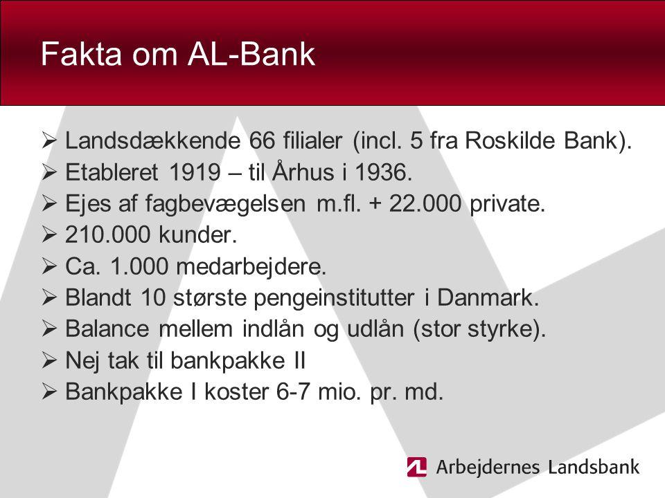 Fakta om AL-Bank Landsdækkende 66 filialer (incl. 5 fra Roskilde Bank). Etableret 1919 – til Århus i 1936.